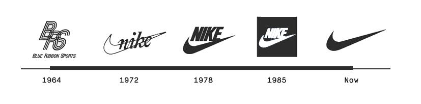 تغییرات لوگو برند نایک NIKE از ابتدا تاکنون - دنیای گرافیک