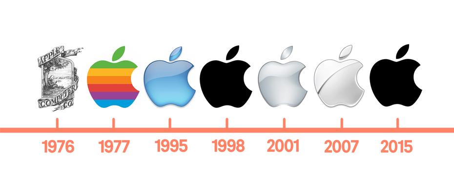 تغییرات لوگو اپل apple از ابتدا تاکنون - دنیای گرافیک